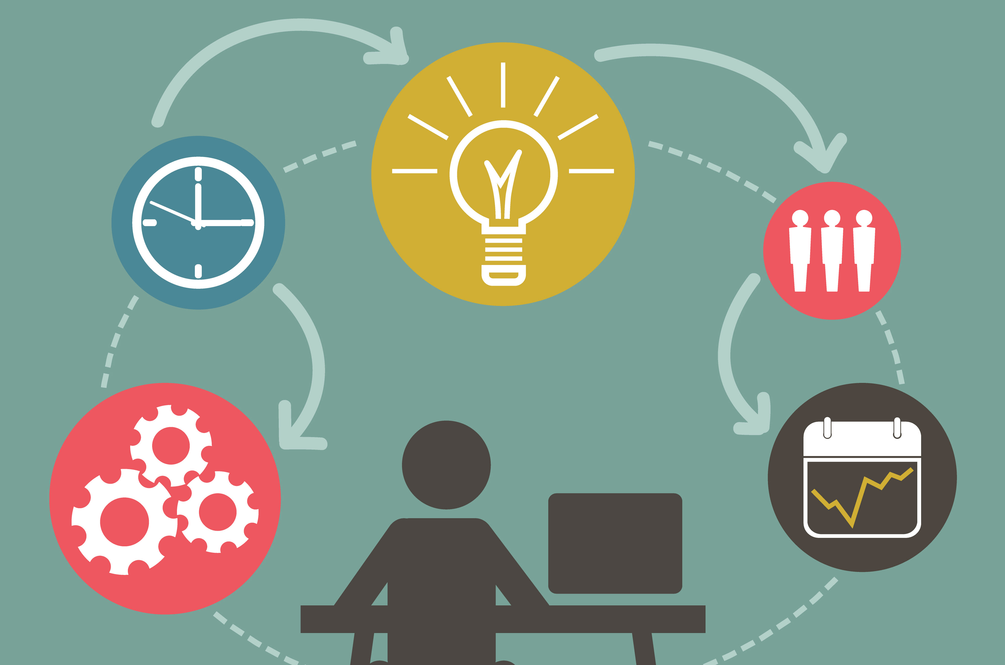 Cómo realizar un proyecto de innovación social?